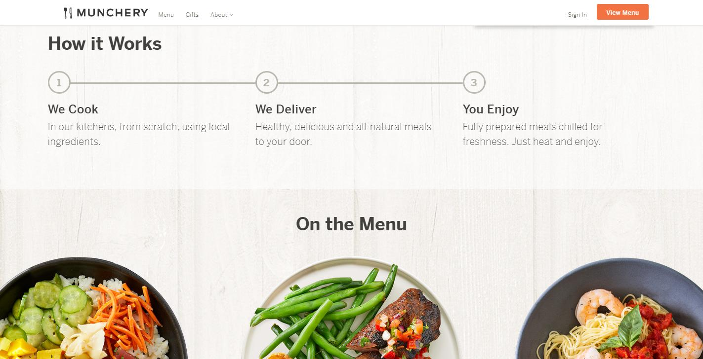 Munchery Reviews 2018 | Services, Plans, Products, Costs & Coupons
