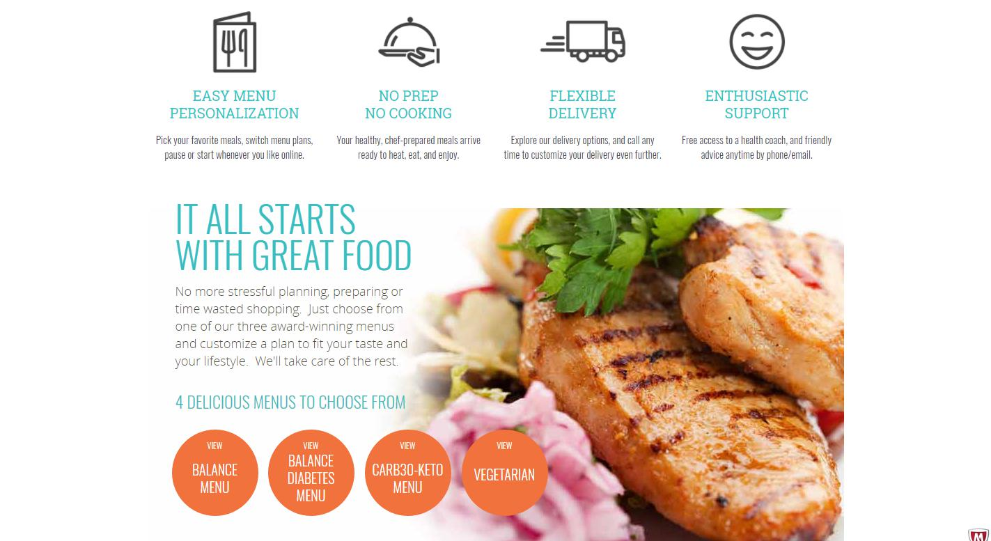 Weight Loss Meal Programs Delivery – Blog Dandk