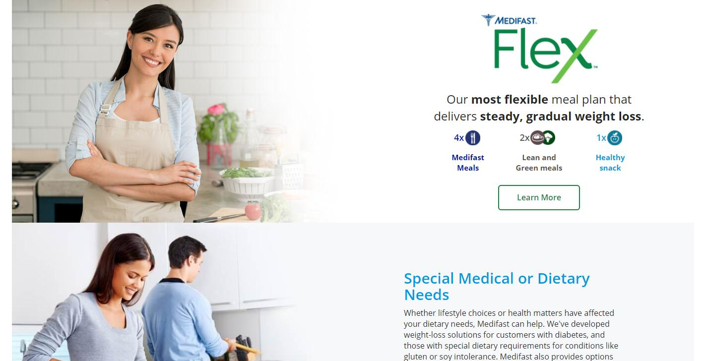 Medifast Reviews 2019 Services Plans Products Costs Coupons