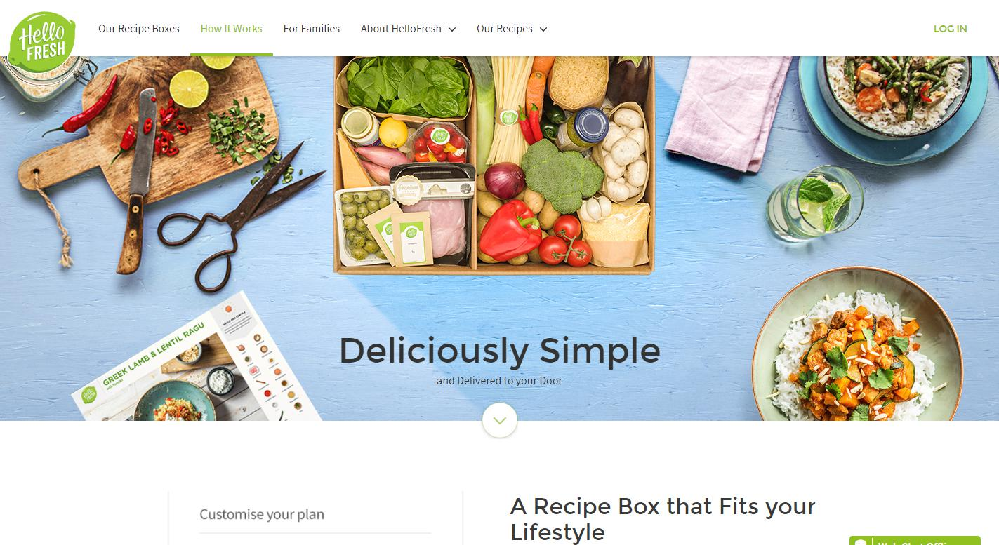 Hellofresh uk reviews 2018 services plans products costs coupons its forumfinder Choice Image