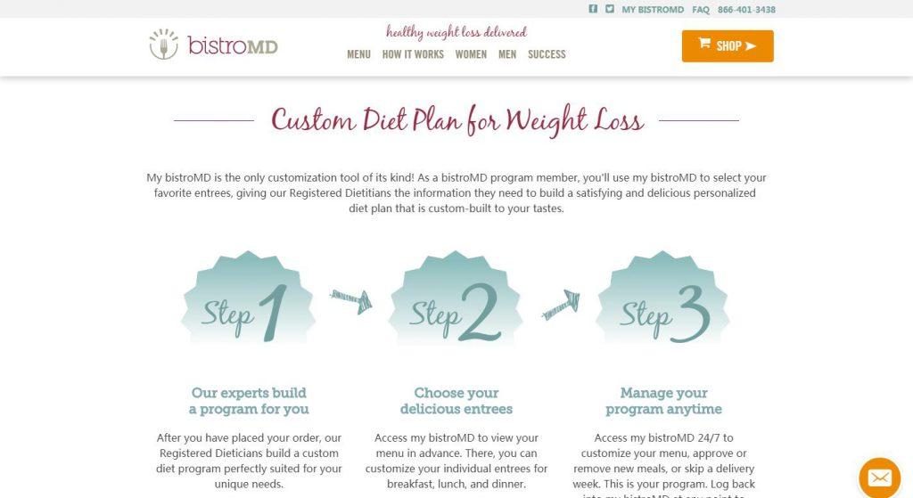 diabetes diet plan recipes